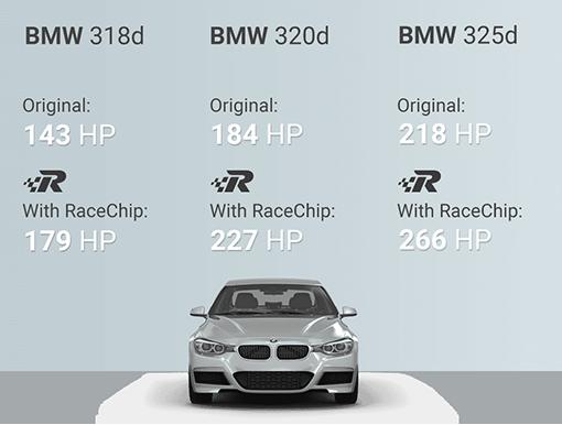 Chip Tuning Beograd Srbija - Race Chip BMW 3