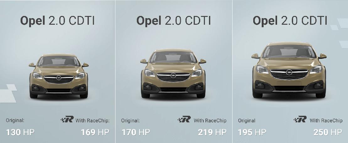 Chip Tuning Beograd Srbija - Race Chip Opel Insignia
