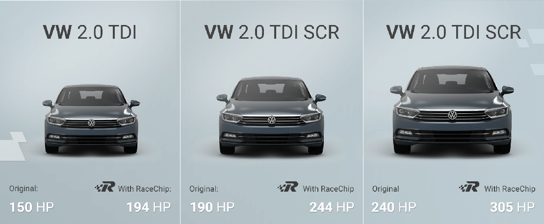 Chip Tuning Beograd Srbija - Race Chip VW Passat